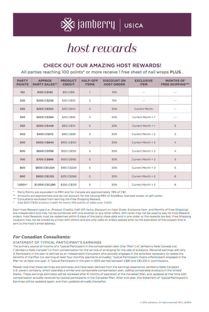 Host Rewards Chart US:CA.png